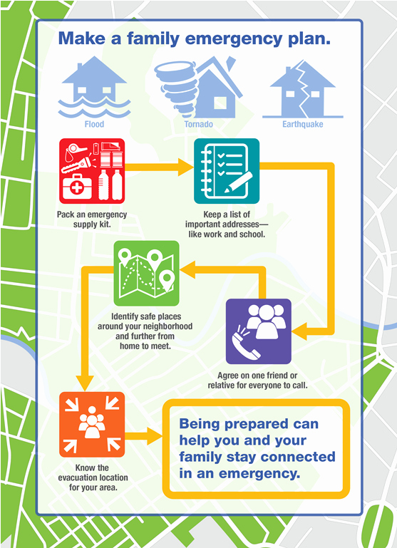 Family Emergency Preparedness Plan Template Best Of Make A Family Emergency Plan Infographic