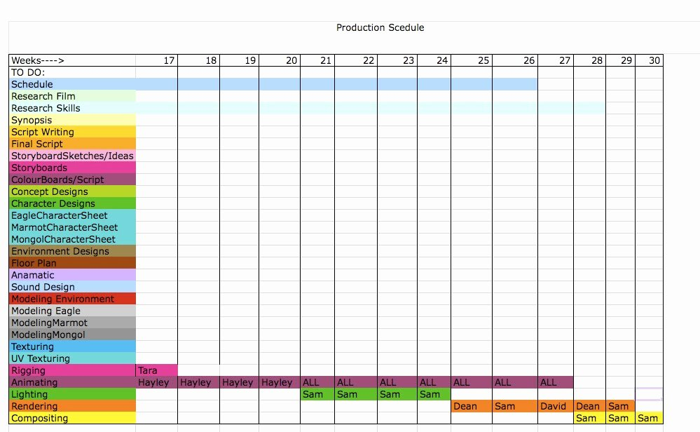 Film Production Schedule Template Fresh Best S Of Production Plan Template Production