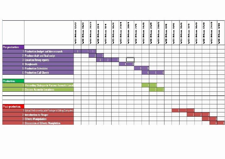 Film Production Schedule Template Unique Production Schedule by Charlotte Bracken