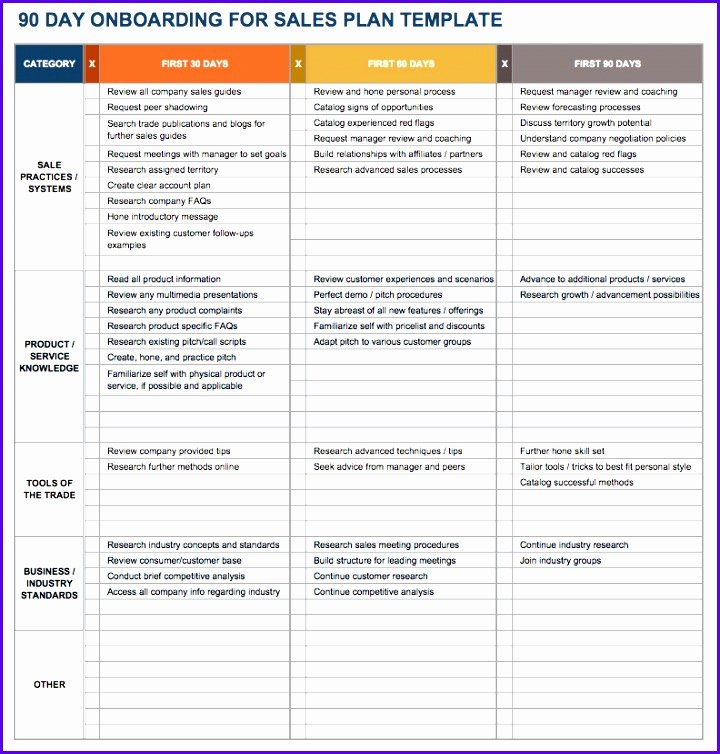 First 90 Days Plan Template Awesome 12 30 60 90 Plan Template Excel Exceltemplates