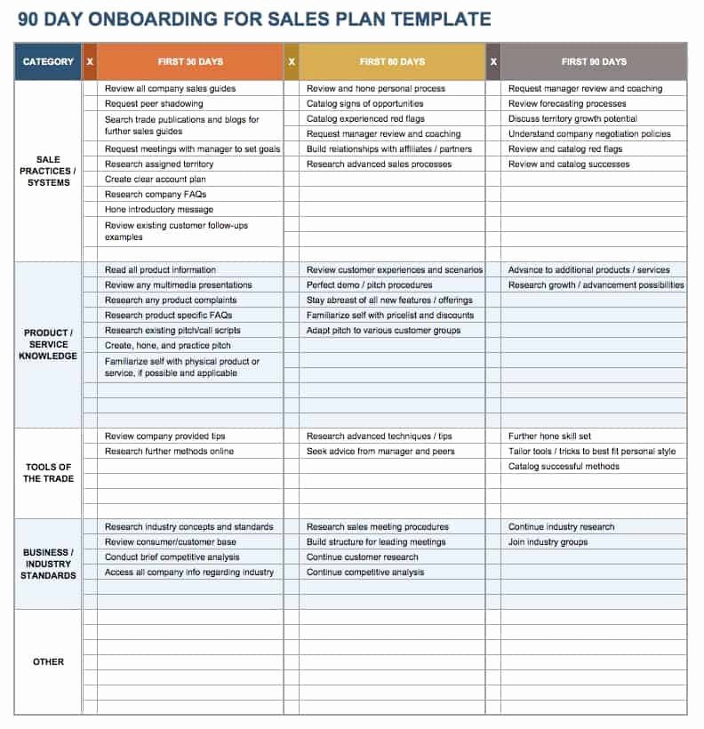 First 90 Days Plan Template Awesome Free Boarding Checklists and Templates