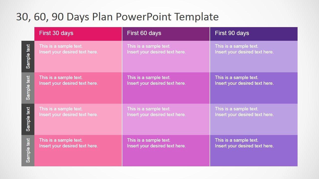 First 90 Days Plan Template Best Of 30 60 90 Days Plan Powerpoint Template Slidemodel