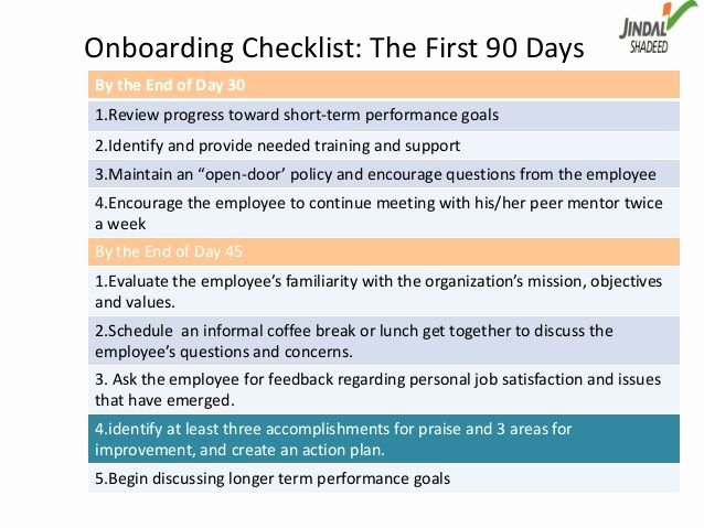 First 90 Days Plan Template Elegant Boarding Checklist the First 90 Daysby the End Of Day