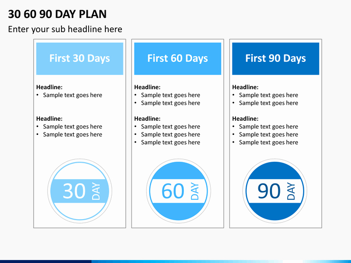 First 90 Days Plan Template Inspirational 30 60 90 Day Action Plan Template Yahoo Image Search