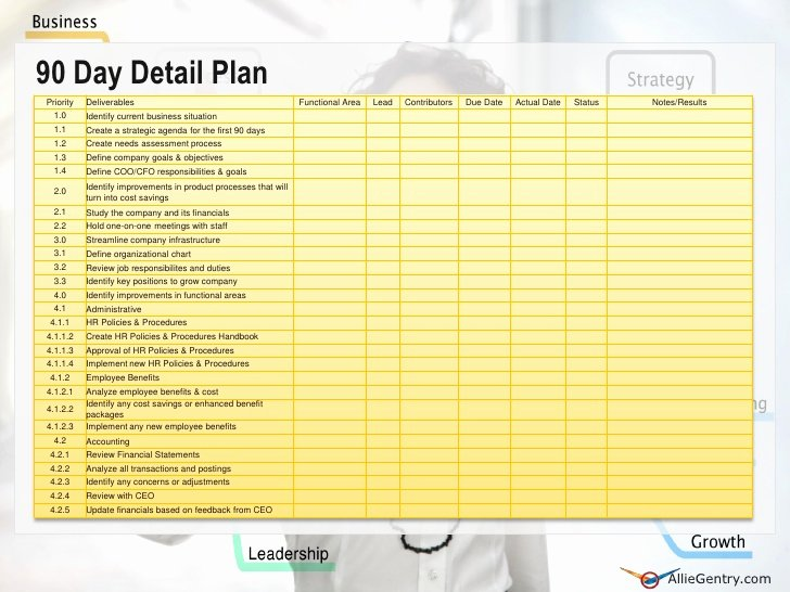 First 90 Days Plan Template Luxury Chief Operating Ficer 90 Transition Plan
