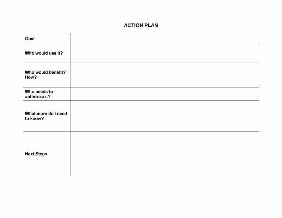 Free Action Plan Template Fresh 45 Free Action Plan Templates Corrective Emergency