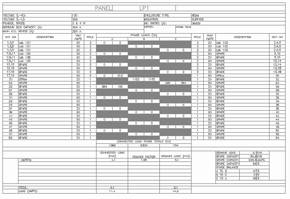 Free Electrical Panel Schedule Template Beautiful About Panel Schedules