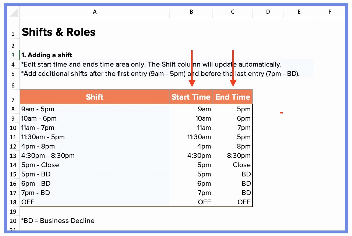 Free Restaurant Schedule Template Beautiful How to Make A Restaurant Work Schedule with Free Excel