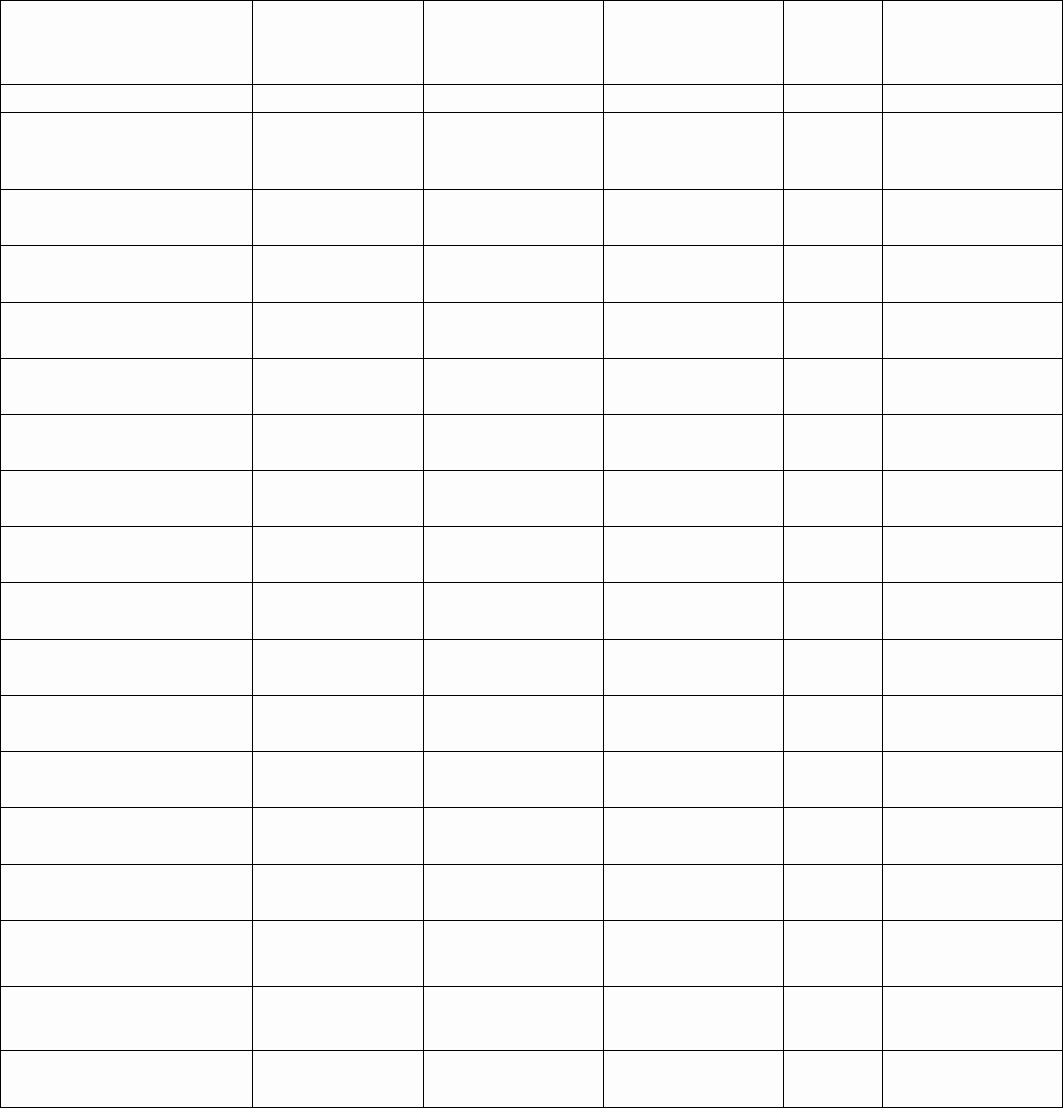 Free School Master Schedule Template Unique Download High School Master Schedule Template for Free