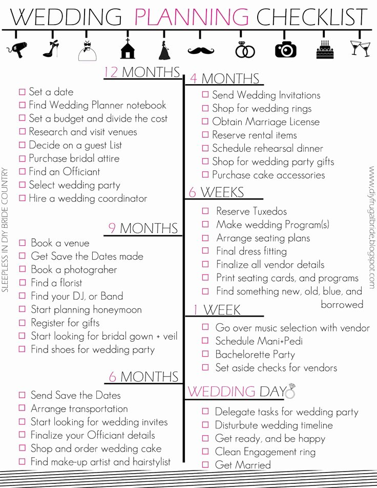 Free Wedding Plan Template Awesome Bud Bride Wedding Checklist and Bud Tips