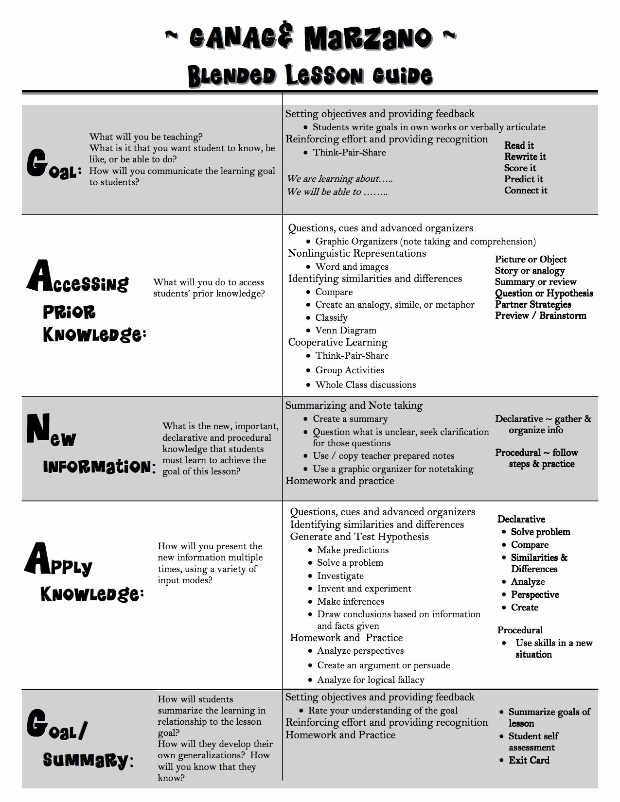 Ganag Lesson Plan Template Fresh Pin by Jackie Camp On Ganag
