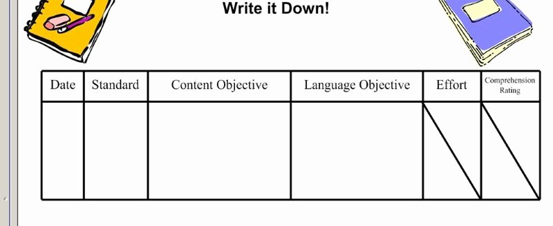 Ganag Lesson Plan Template Lovely Ch 8 Setting the Objective Rogers Public Schools