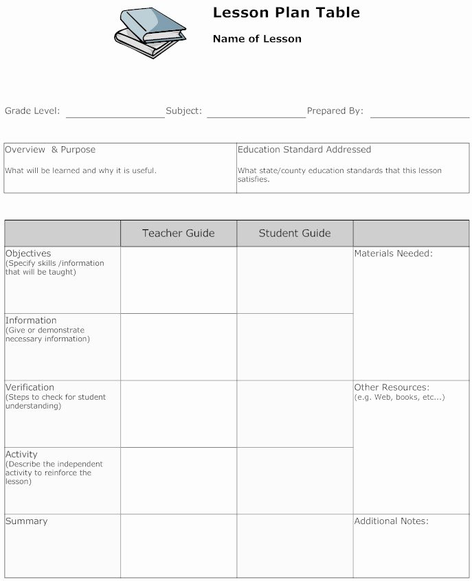 Go Math Lesson Plan Template Fresh Lesson Plan Lesson Plan How to Examples and More