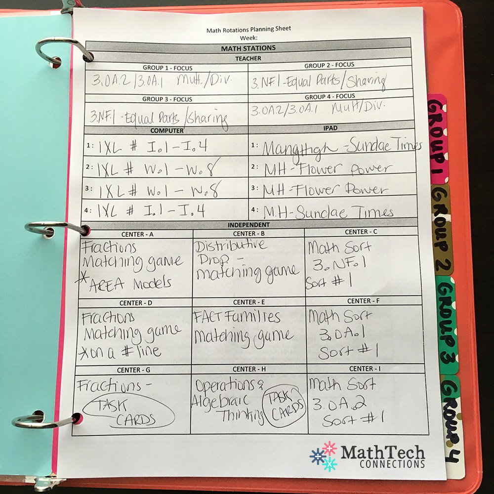 Go Math Lesson Plan Template Unique How to Plan & organize Differentiated Math Groups