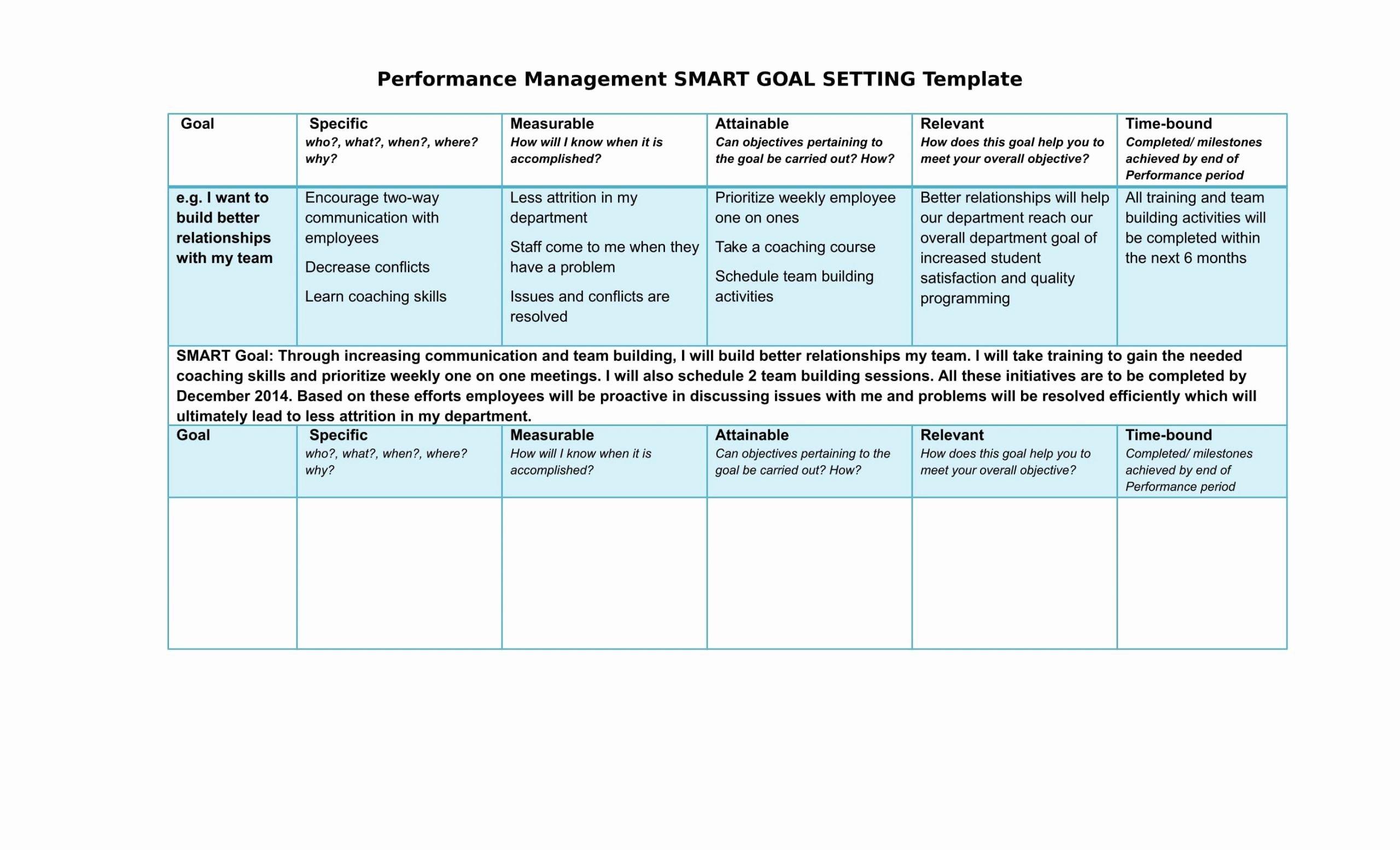 Goal Action Plan Template Unique 10 Smart Action Plan Examples Doc