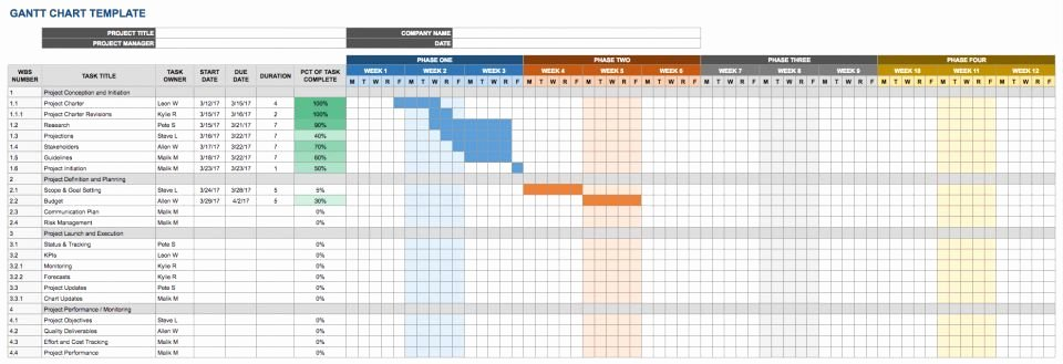 Google Docs Employee Schedule Template Lovely Free Google Docs and Spreadsheet Templates Smartsheet