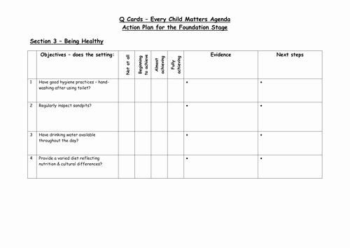 Head Start Lesson Plan Template Fresh Ofsted Action Plan Templates by Choralsongster Teaching
