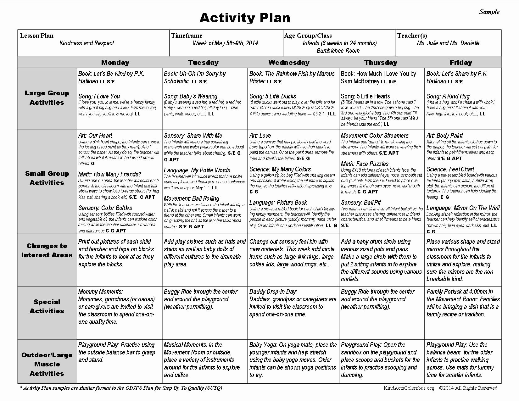 Head Start Lesson Plan Template Lovely toddler Curriculum Lesson Plans Yahoo Image Search