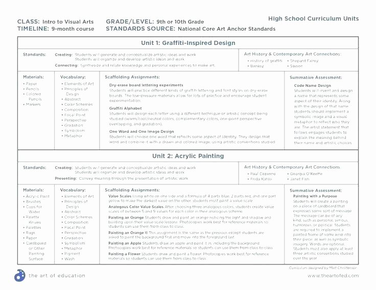 History Lesson Plan Template Luxury Freshculture