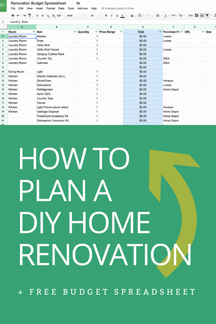 House Renovation Project Plan Template Beautiful How to Plan A Diy Home Renovation Bud Spreadsheet