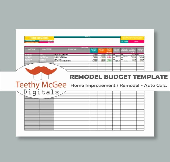 House Renovation Project Plan Template New Home Improvement Remodel Bud Template Instant Download