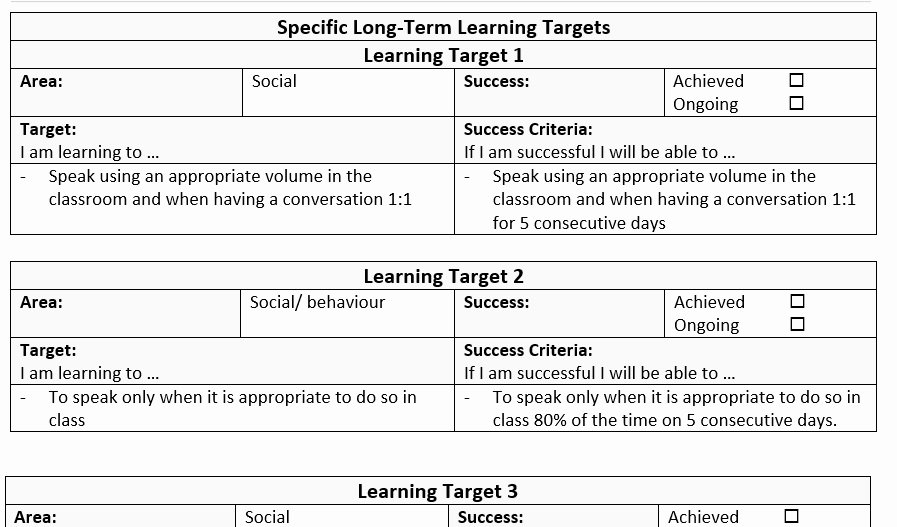 Individual Education Plan Template Inspirational Individual Education Plan Template Sample – Mash