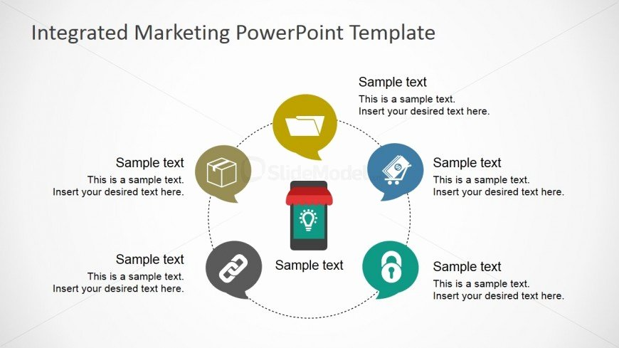 Integrated Marketing Plan Template Awesome Integrated Marketing Cycle for Powerpoint Slidemodel