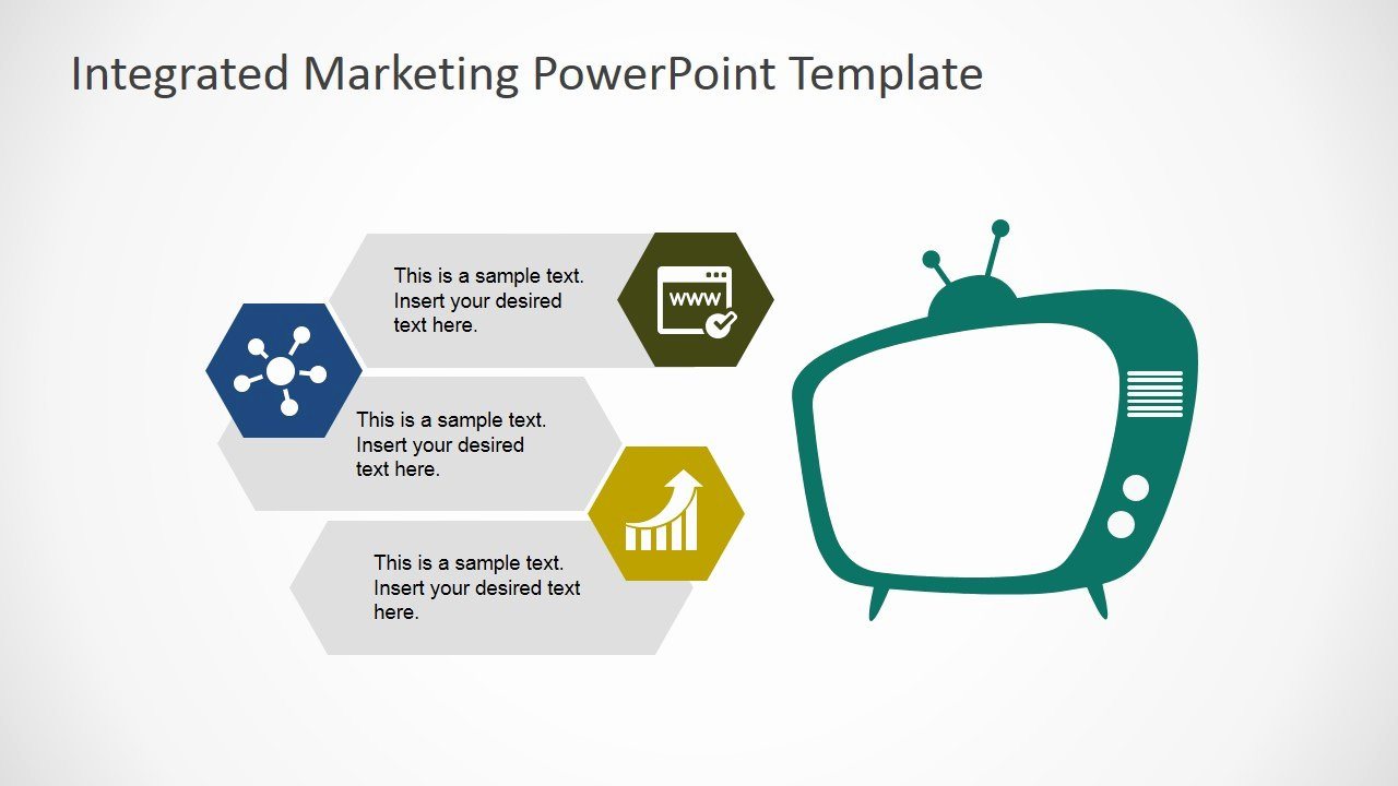 Integrated Marketing Plan Template Best Of Integrated Marketing Munications Powerpoint Template