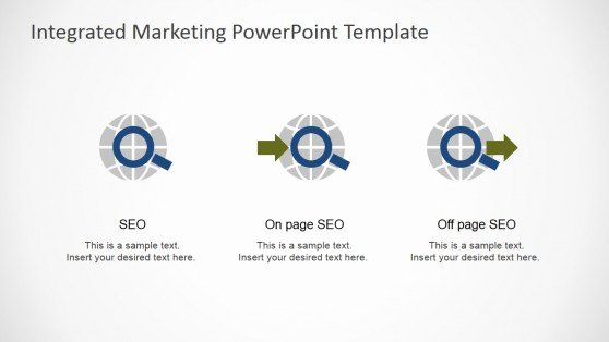 Integrated Marketing Plan Template Fresh Integrated Marketing Munications Powerpoint Template