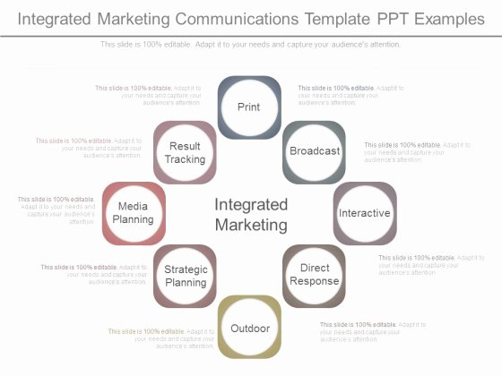 Integrated Marketing Plan Template Lovely Integrated Marketing Campaign Examples
