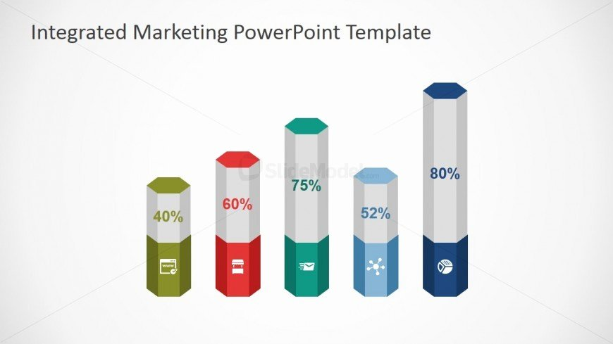 Integrated Marketing Plan Template New Hexagonal Column Charts for Powerpoint Slidemodel