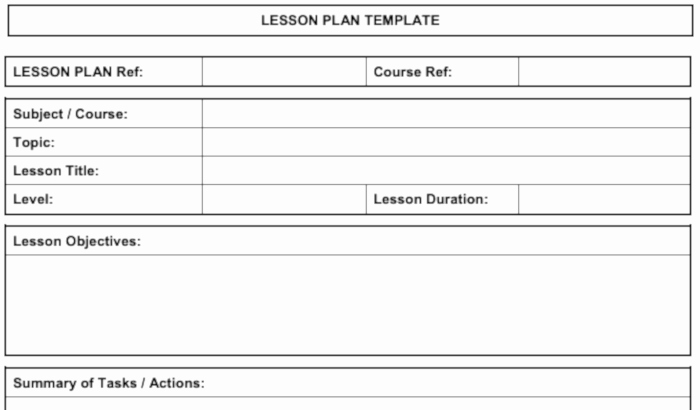 Lesson Plan Template College Beautiful 6 Lesson Plan Examples for Elementary School Classcraft Blog
