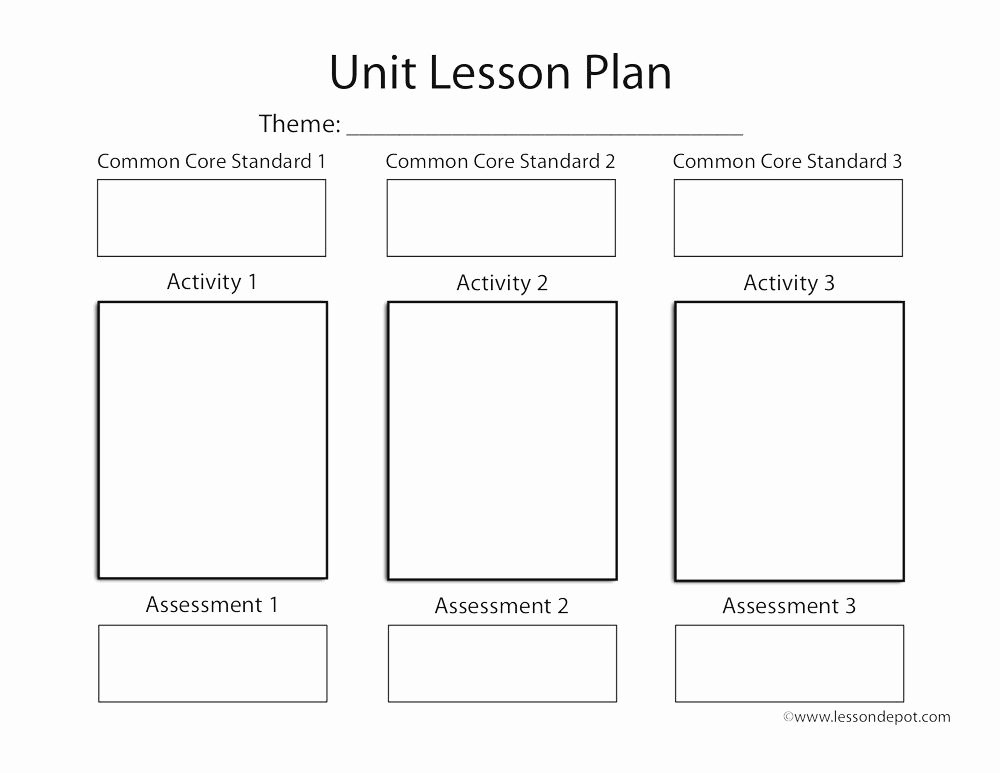 Lesson Plan Template Common Core Beautiful Mon Core Unit Lesson Plan Template Lesson Depot