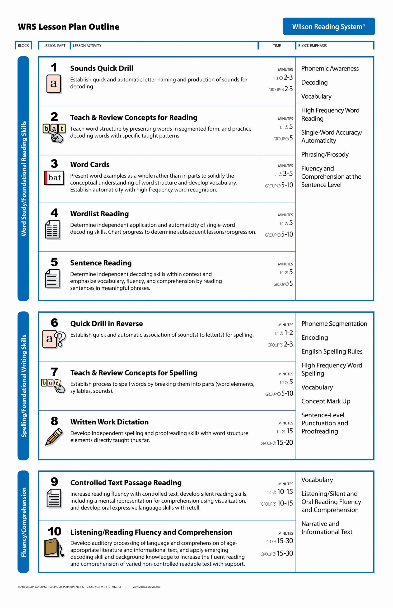 Lesson Plan Template Nyc Inspirational Lesson Plan
