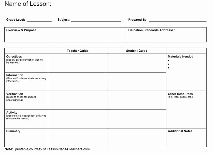 Lesson Plans Blank Template Luxury Unit Planner Template for Teachers