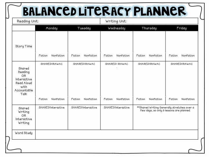 Literacy Lesson Plan Template Elegant Another Glorious Day Making Balanced Literacy Work for