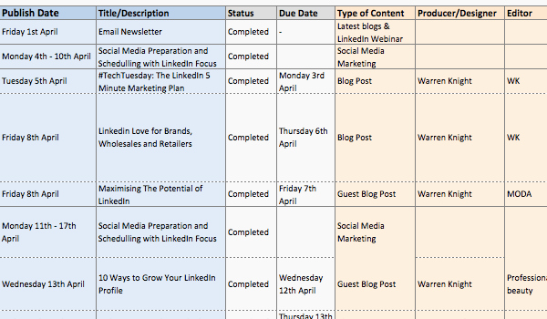Marketing Outreach Plan Template Fresh How to Create A social Media Marketing Content Plan In 7