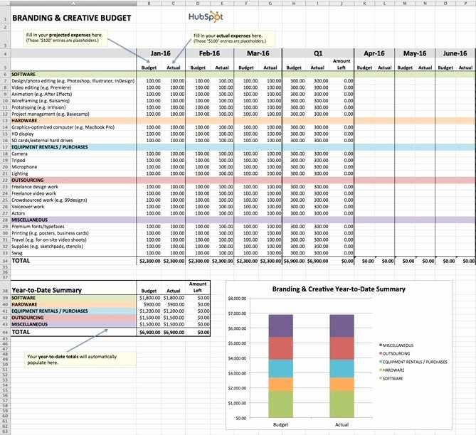 Marketing Plan Budget Template Awesome How to Manage Your Entire Marketing Bud [free Bud