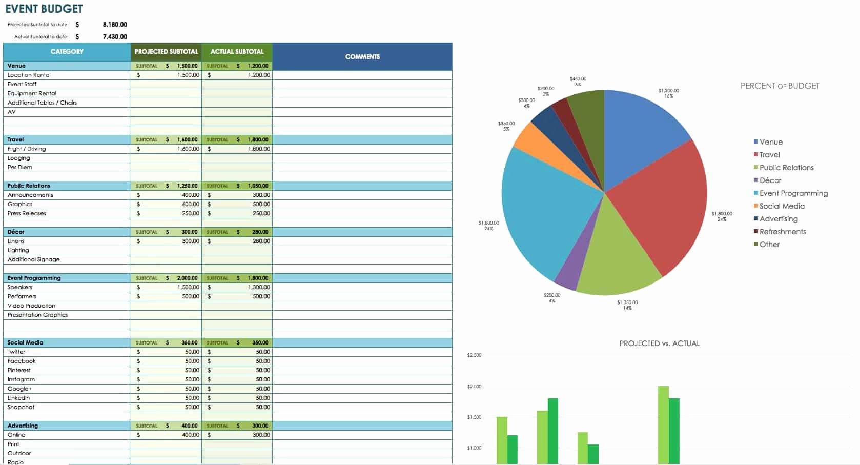 Marketing Plan Budget Template Beautiful 12 Free Marketing Bud Templates