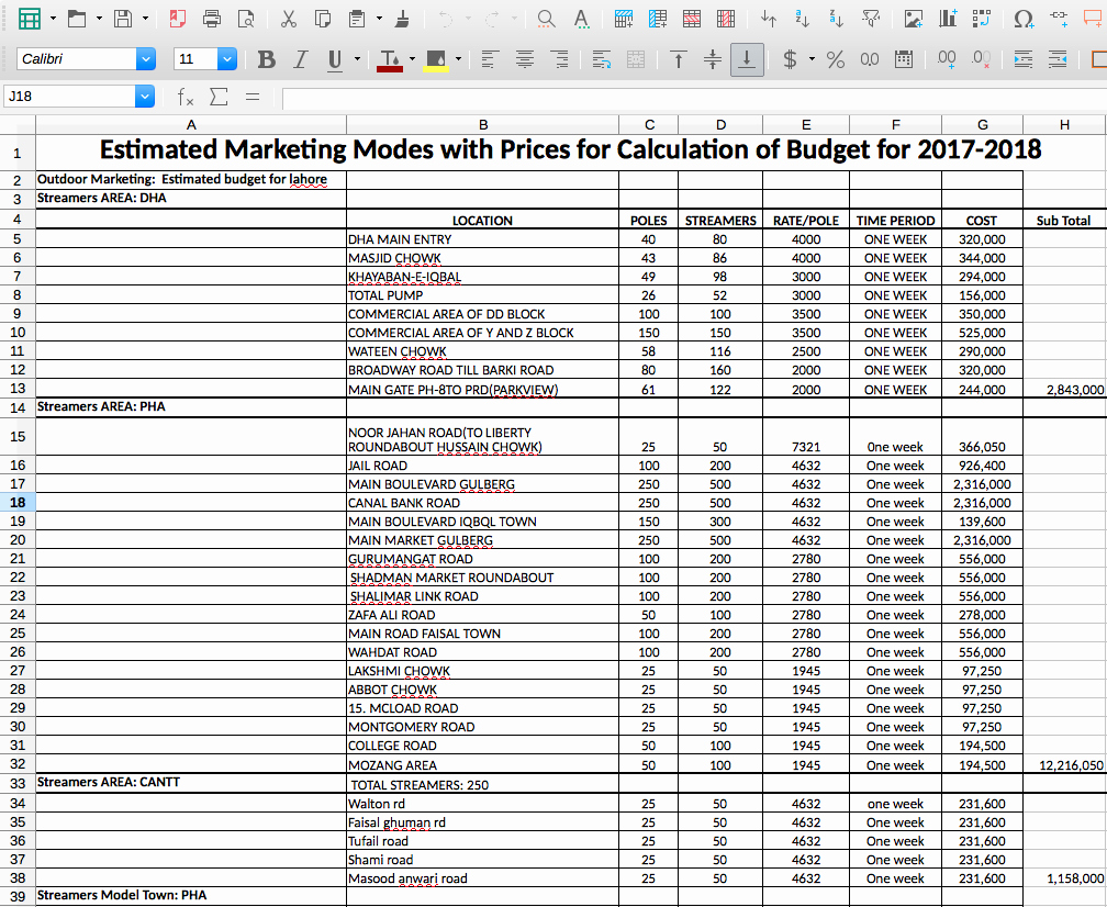 Marketing Plan Budget Template Best Of Marketing Bud Plan Estimates Excel Semi Fice