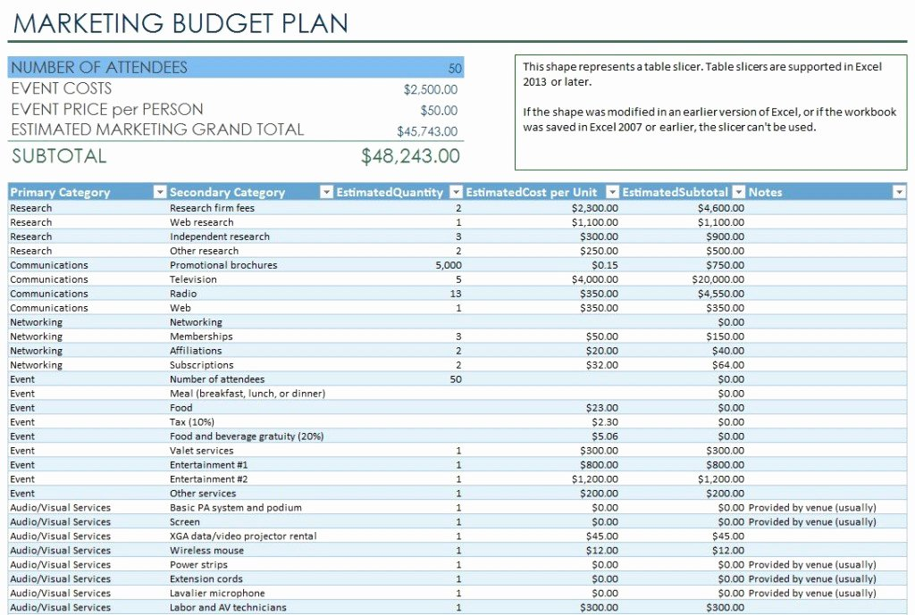 Marketing Plan Budget Template Best Of Marketing Bud Template