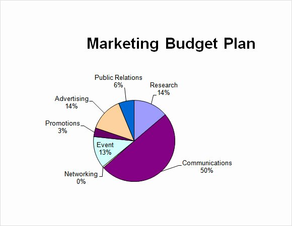 Marketing Plan Budget Template Elegant 11 Bud Plan Samples Google Docs Google Sheets Ms