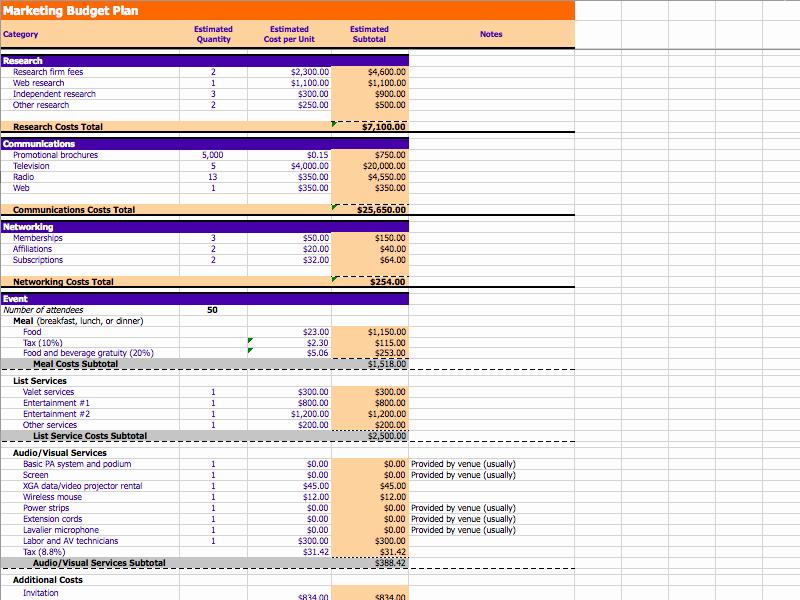 Marketing Plan Budget Template Inspirational 7 Free Marketing Bud Templates Marketing