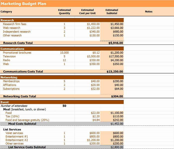 Marketing Plan Budget Template Inspirational Free Marketing Bud Plan Templates