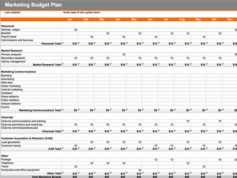Marketing Plan Budget Template Lovely 7 Free Marketing Bud Templates Marketing