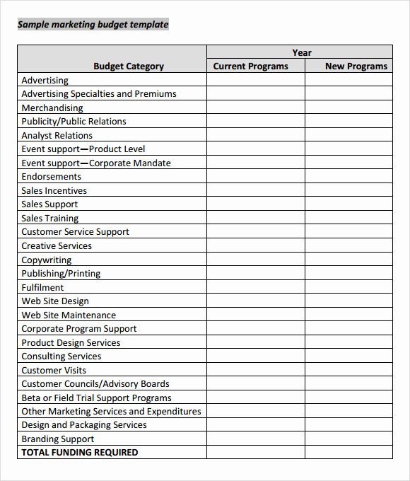 Marketing Plan Budget Template Unique 17 Marketing Bud Samples In Google Docs