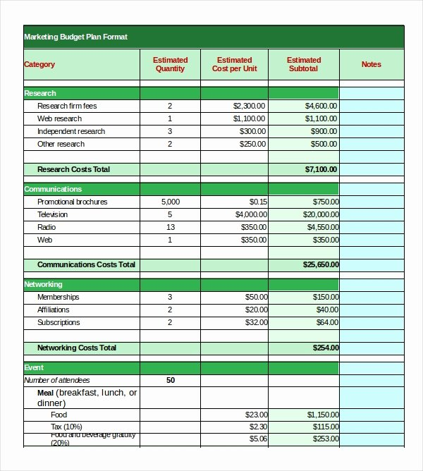 Marketing Plan Budget Template Unique 17 Marketing Bud Templates Free Sample Example
