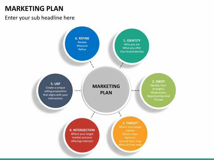 Marketing Plan Powerpoint Template Elegant Marketing Plan Powerpoint Template