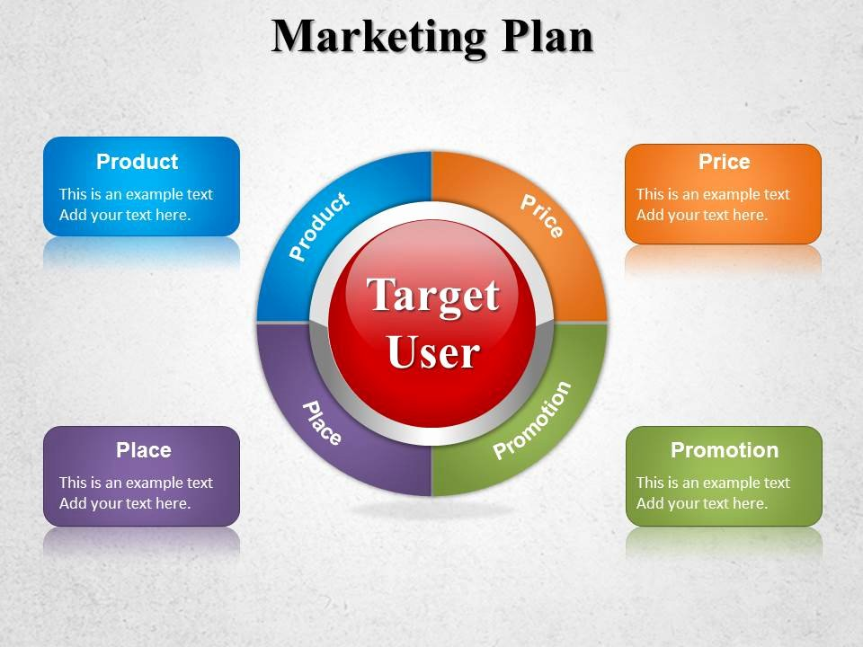 Marketing Plan Powerpoint Template New Marketing Plan Template Word Powerpoint Templates and