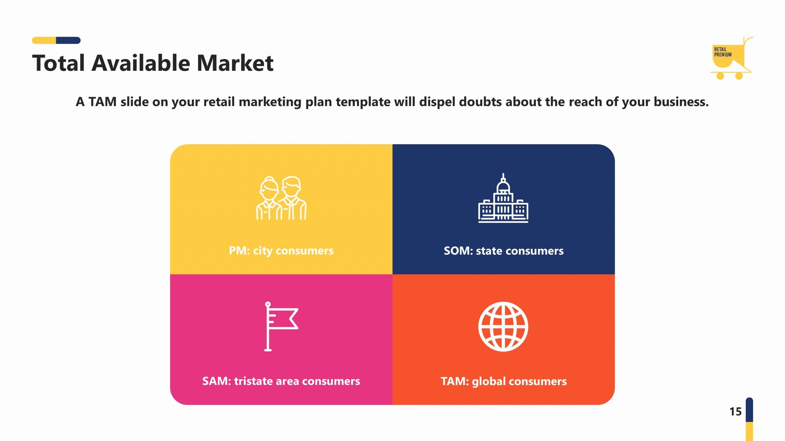 Marketing Plan Powerpoint Template New Retail Marketing Plan Premium Powerpoint Template Slidestore